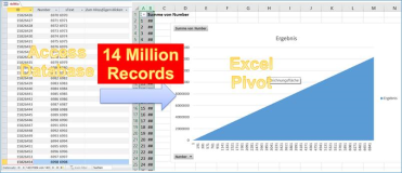 Excel Pivot: Data from Access with 14 Million Records