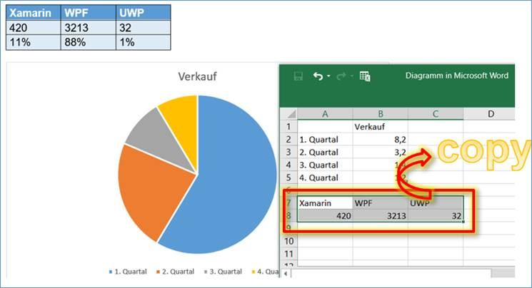 Word: Add graph in Word @ CodeDocu Office 365
