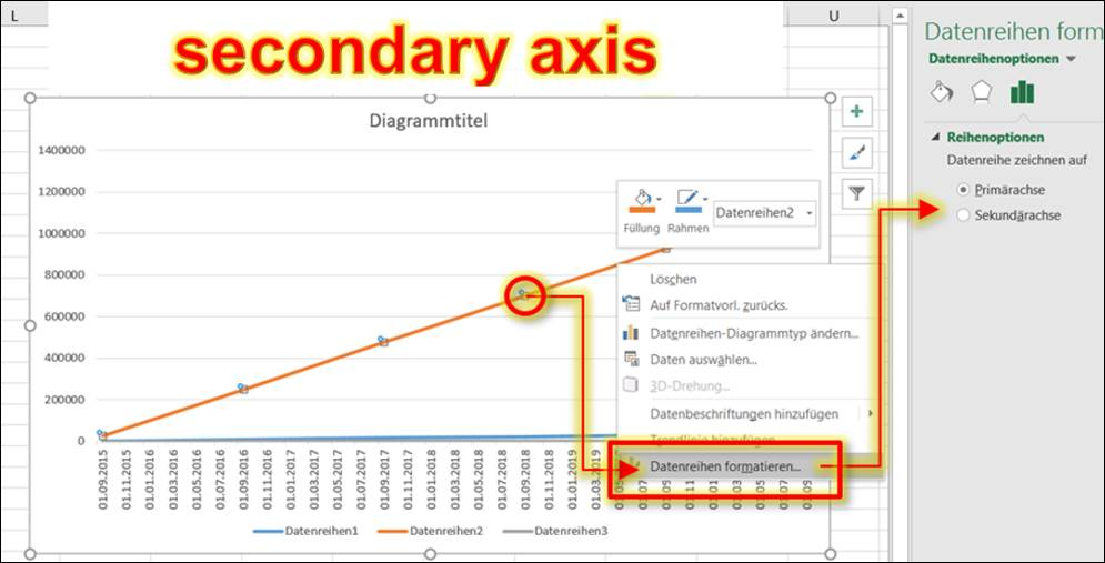 Excel: 2nd axis, secondary axis @ CodeDocu Office 365